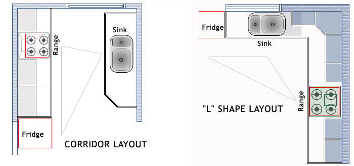 Kitchen by Design -  Corridor and L-Shape Layout